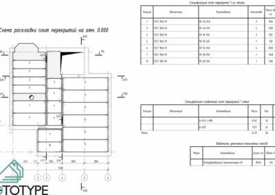 Схема раскладки плит перекрытий, спецификация по ГОСТ