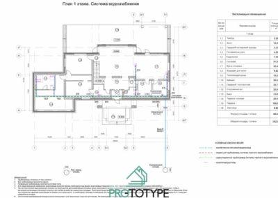 Система водоснабжения частного дома с подключением городским сетям