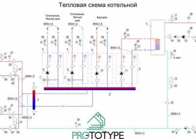 Принципиальная схема отопительной системы частного дома
