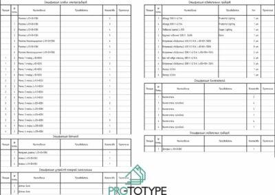 Спецификации электрики в дизайн проекте интерьера