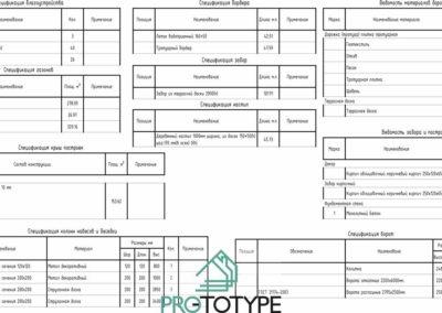 Спецификации и ведомости на ландшафтный дизайн участка