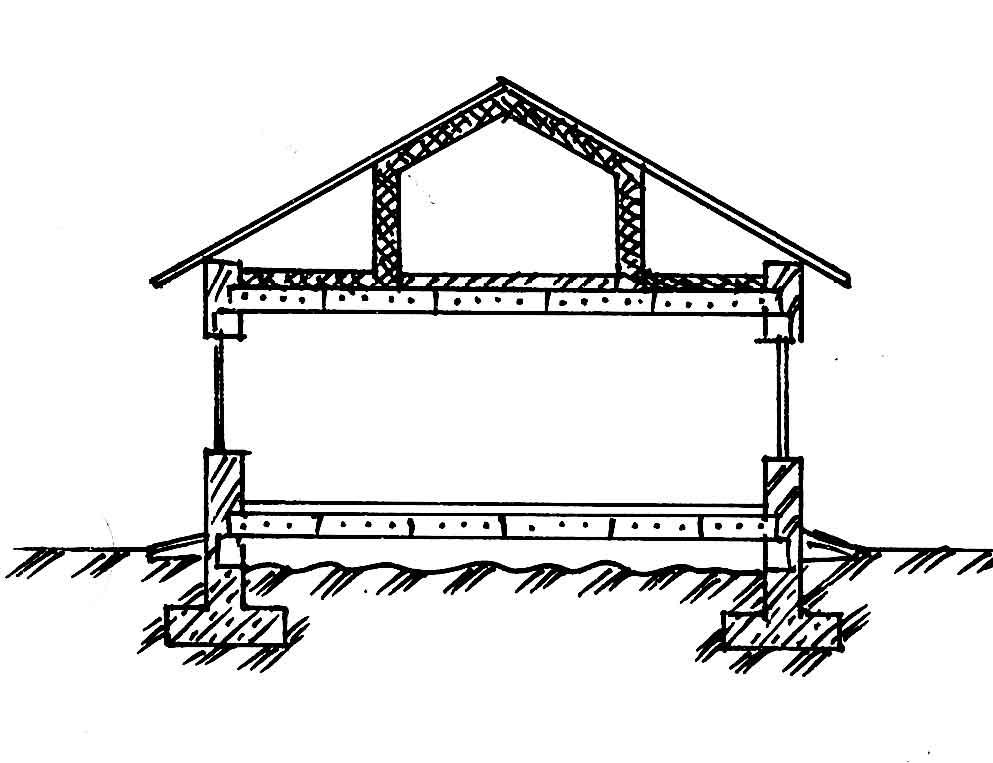Проекты домов с жилым чердаком
