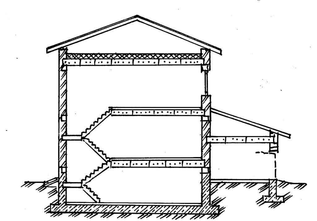 Какой построить дом - количество этажей