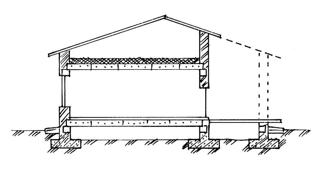 Проекты домов с возможностью достроить.