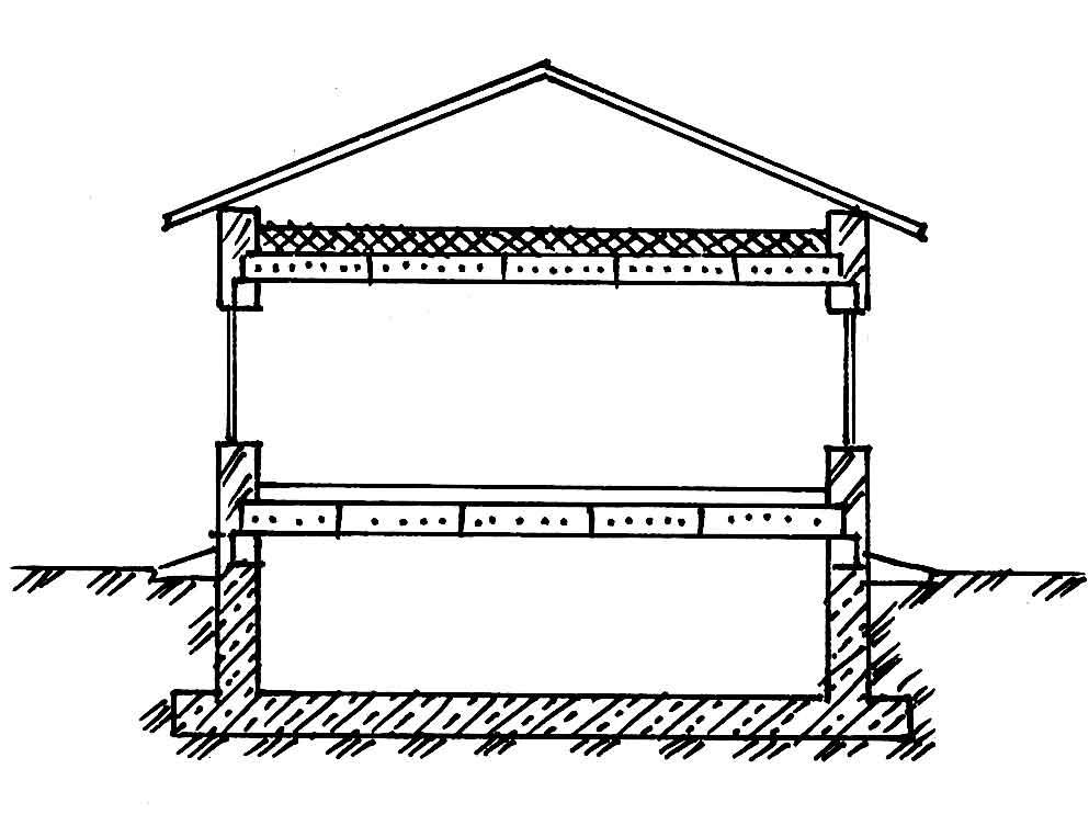 Проекты домов с подвалом