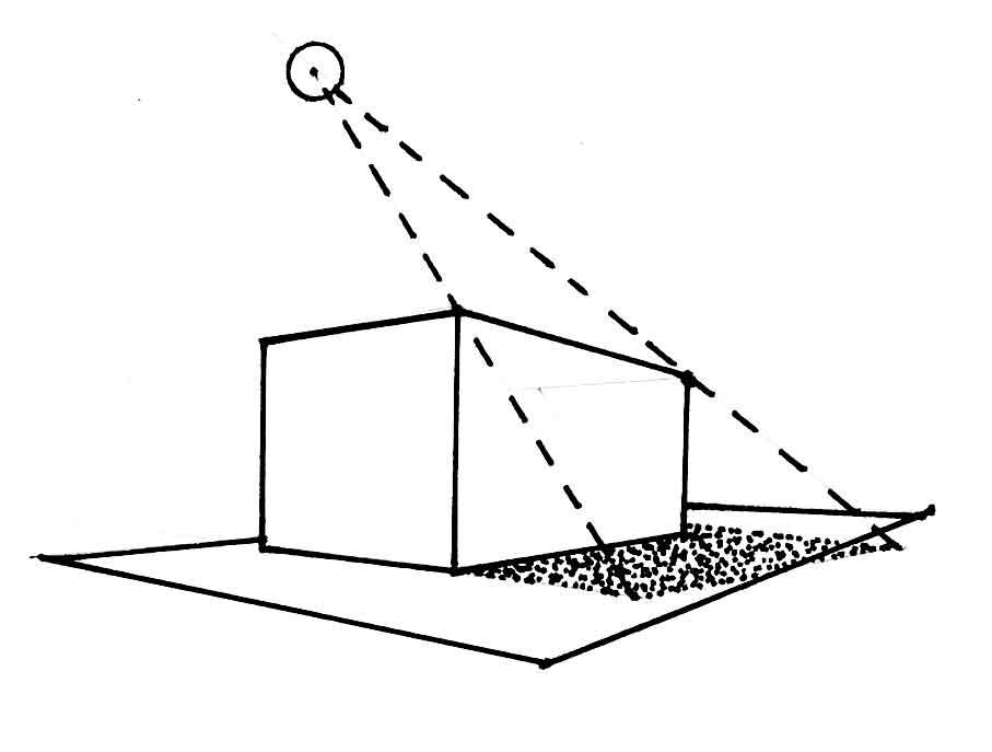Размещение помещений с учетом участка и освещения