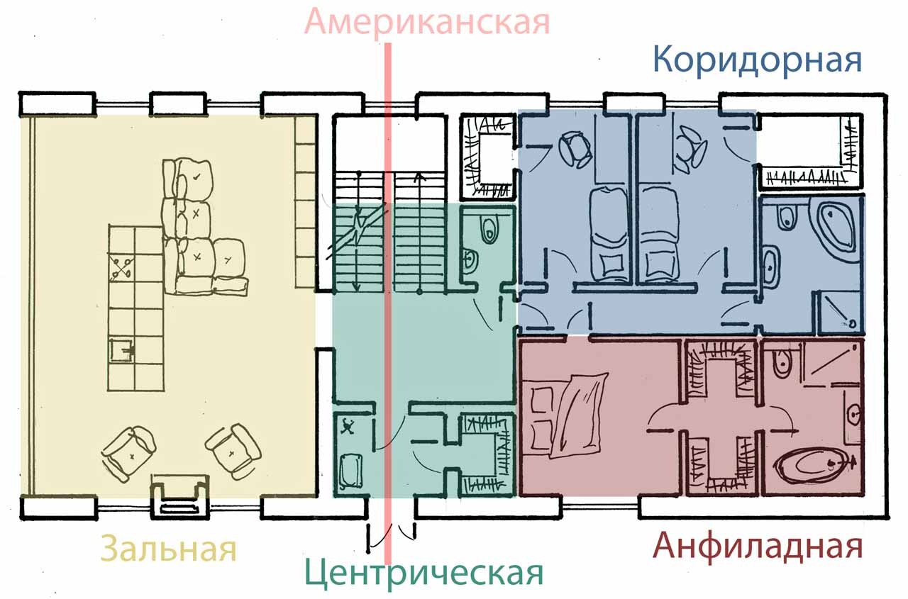 Смешанная планировка частного жилого дома